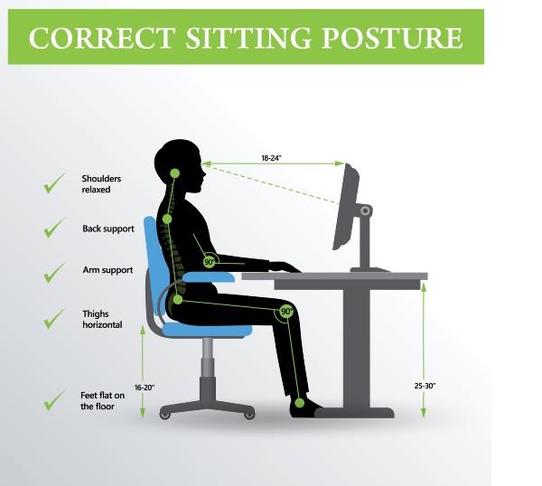 correct sitting posture diagram